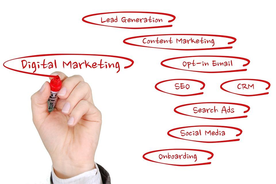 Marketing online para emprendedores: ¿por dónde y cómo empezar?