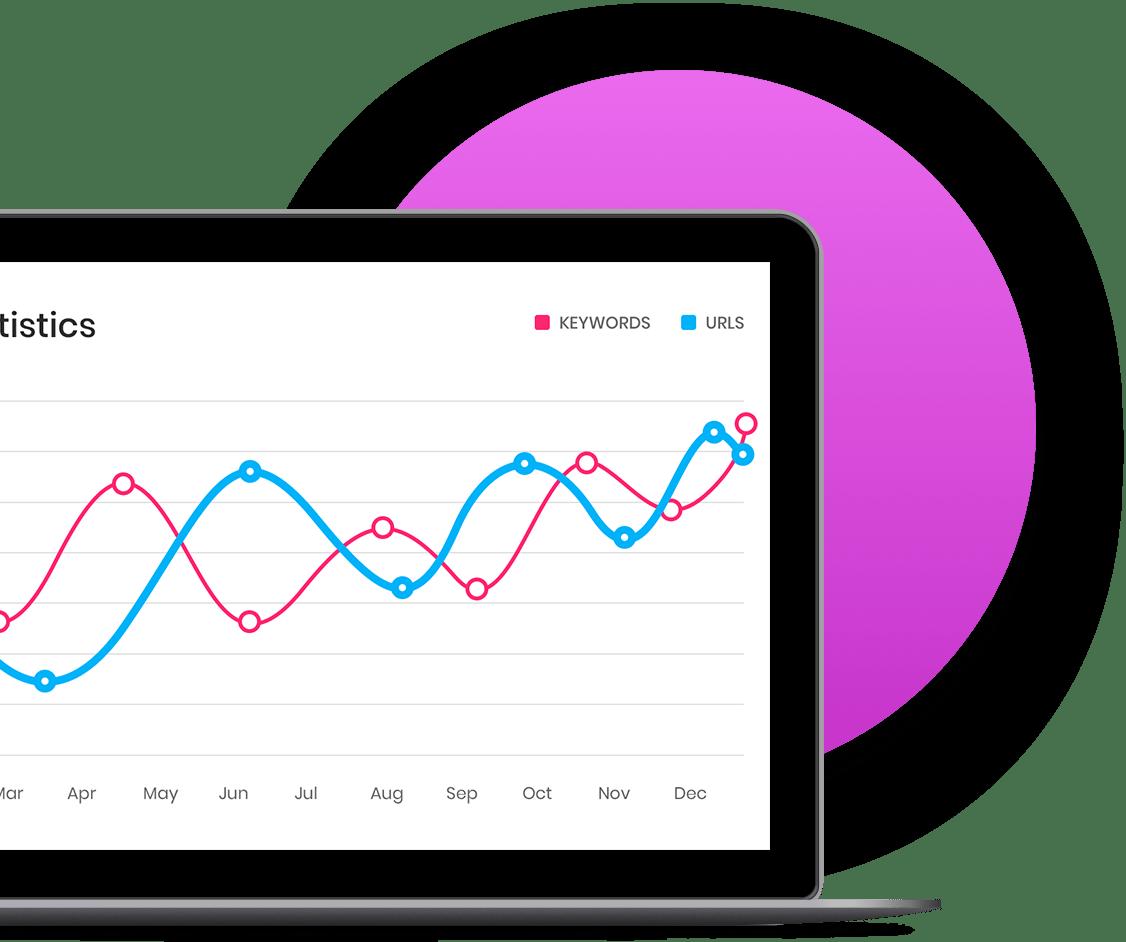 Desarrollos proyectos a medida apps plataformas agencia marketing digital